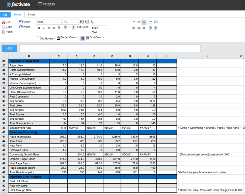 Marketing Tracking Spreadsheet and Spreadsheet Templates for Analyzing social Media Marketing Techniques
