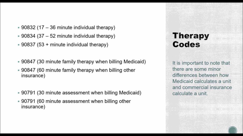Medical Billing Modifiers Examples and Cpt Codes and Modifiers Youtube