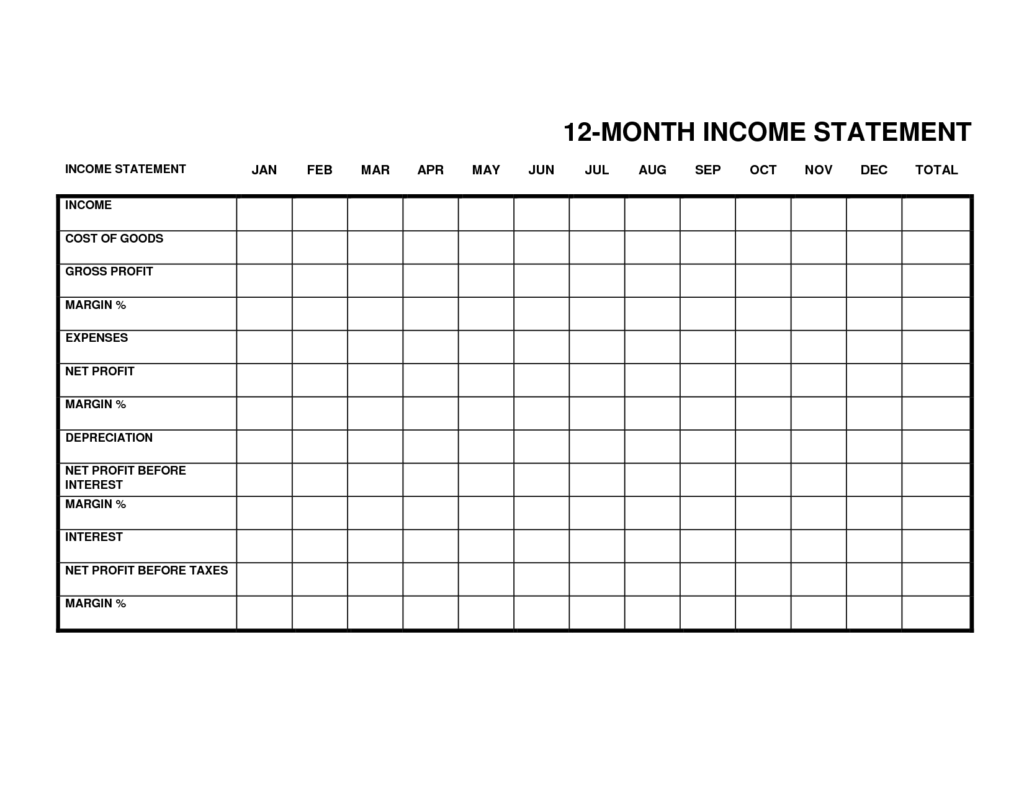 Monthly Profit and Loss Statement Template and Monthly In E Statement Small Business Monthly In E Statement
