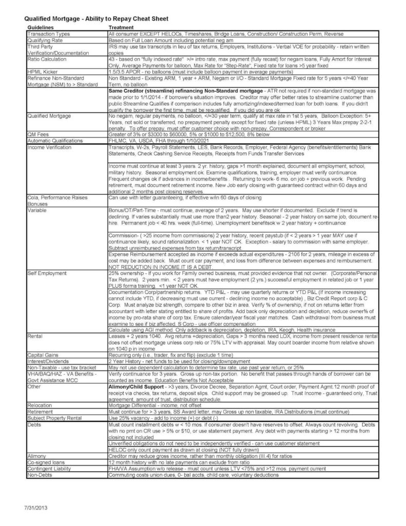 Mortgage Worksheet and Mortgage News Digest Learning to Love Appendix Q Ability to