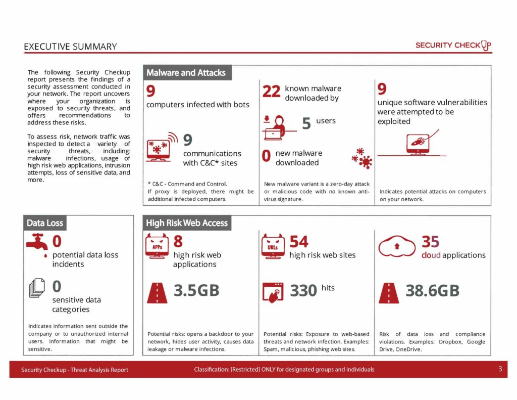 Network Vulnerability assessment Report Sample and Threat Vulnerability assessment Services Infonaligy Partners