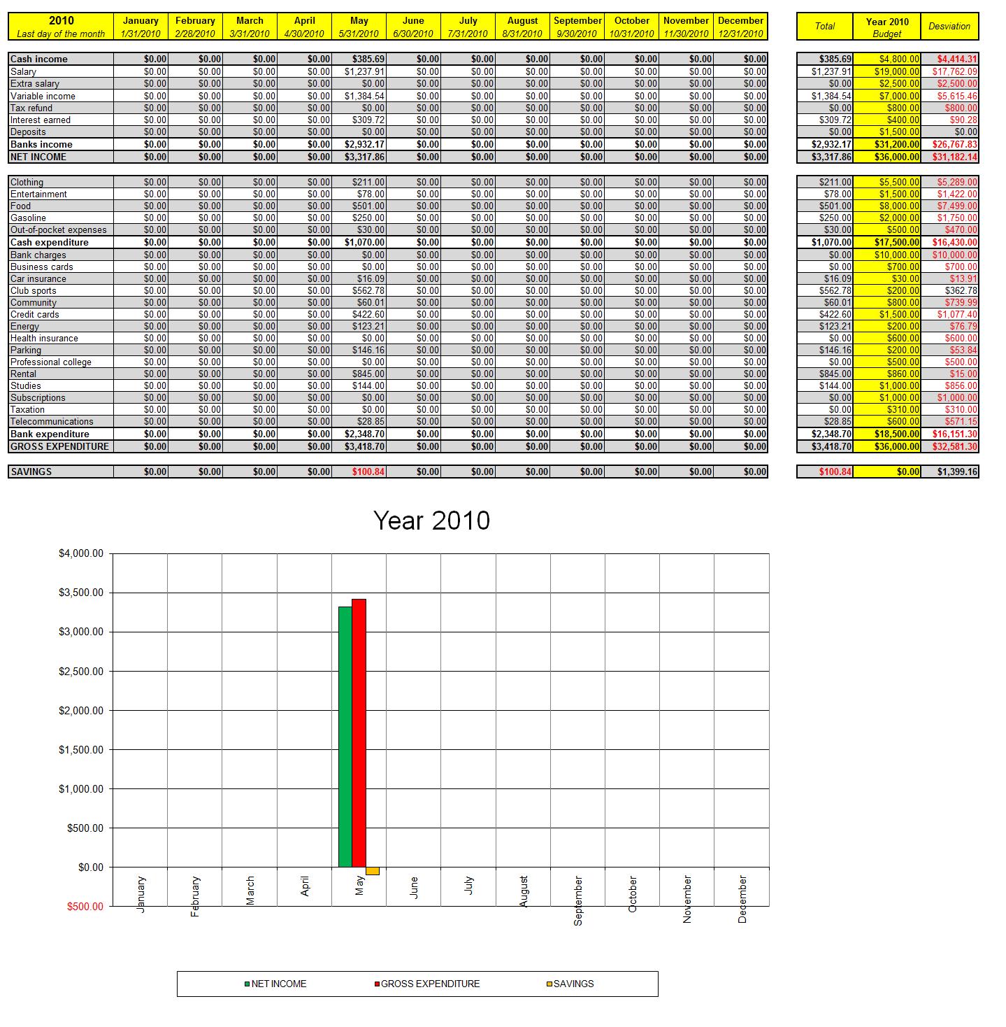 New Car Comparison Spreadsheet And Bolt Ev Petitor Spec