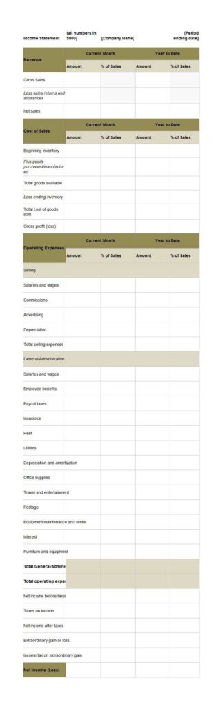 Non Profit Financial Statement Template and 27 In E Statement Examples Templates Single Multi Step Pro