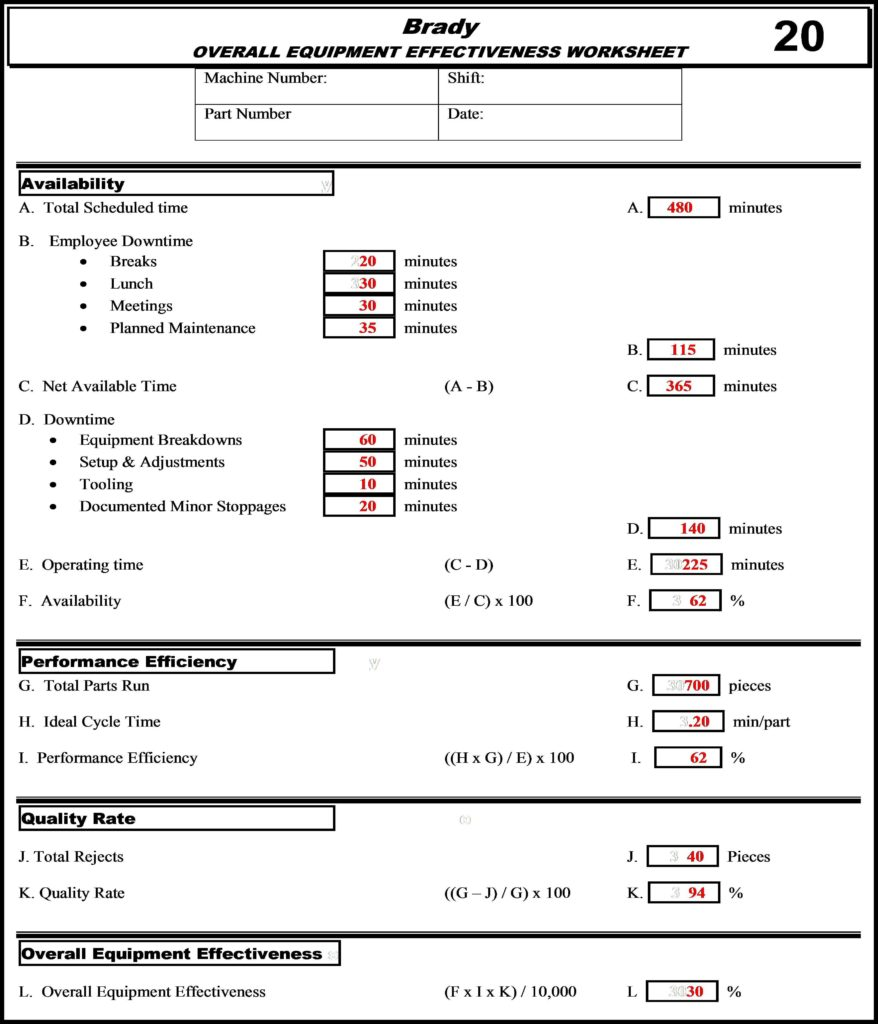 Oee Worksheet and Lean Visual Blog by Brady Visual Munications Expertise