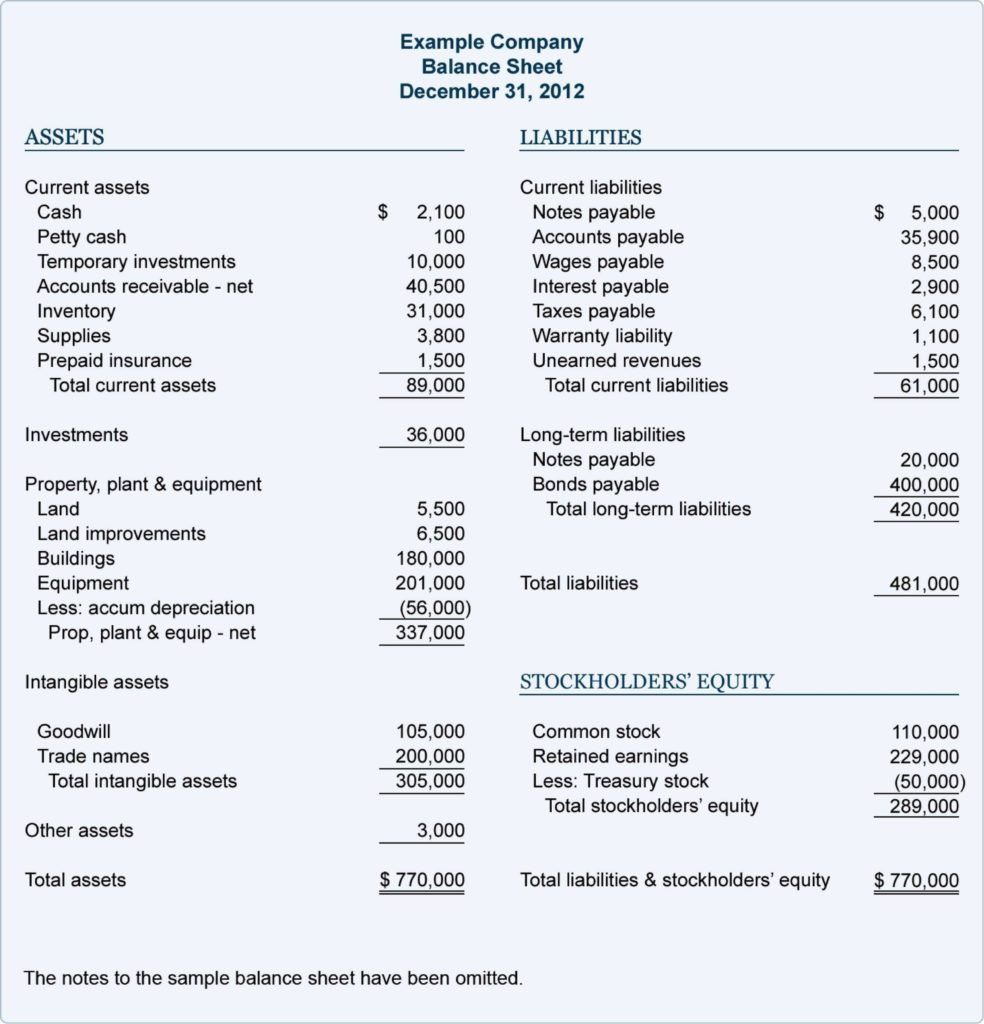 Oee Worksheet and Property Management Spreadsheet Template Free and Property