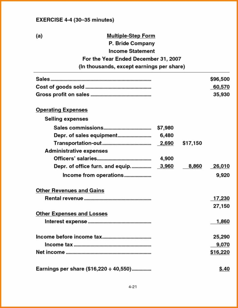 P & L Statement Template and Profit and Loss Statement Template Exceltemplates123
