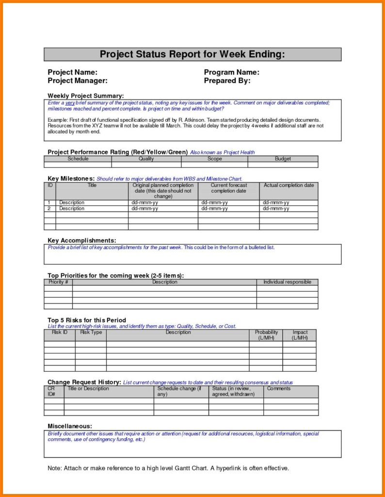 Payroll Report Template and Pliance Examiner Cover Letter
