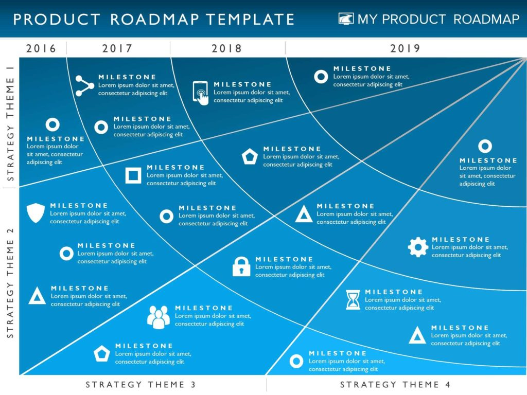 Portfolio Management Reporting Templates and Three Phase Business Planning Timeline Roadmapping Powerpoint