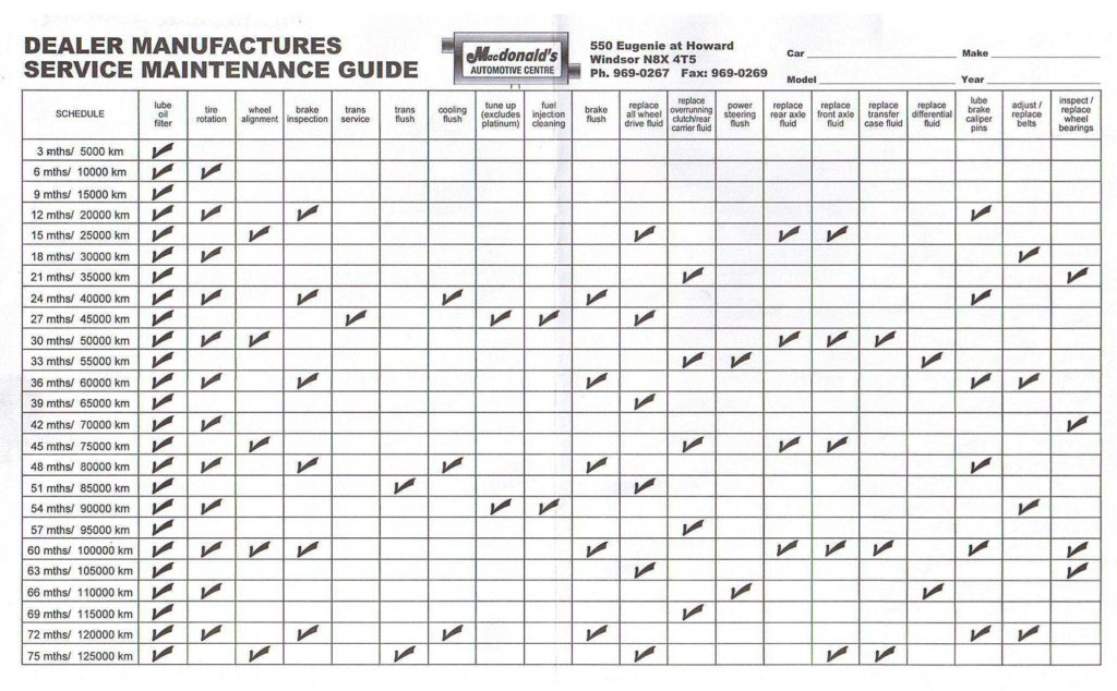 Preventive Maintenance Spreadsheet and Car Maintenance Schedule Template and Vehicle Maintenance Schedule