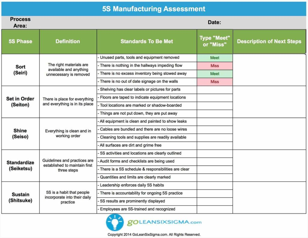 Project Planning Excel Template Free Download and Plan Project Plan Template Free Of Action Template