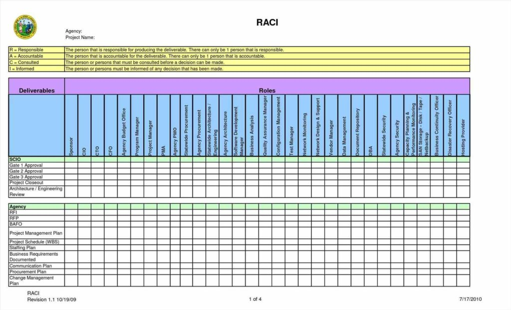 Project Tracker Spreadsheet and Schedule Template Sample Excel Spreadsheet Templates for Tracking