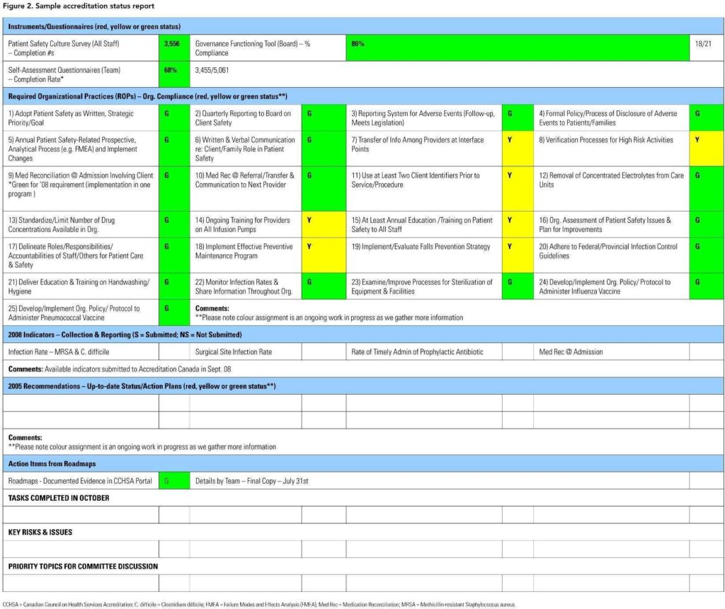 Project Tracking Spreadsheet Template and Simple Status Report Template Building Project Manager Sample