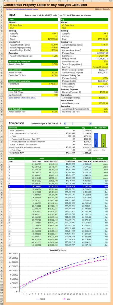 Real Estate Investment Analysis Worksheet and Real Estate Investment Spreadsheet Excel Greenpointer