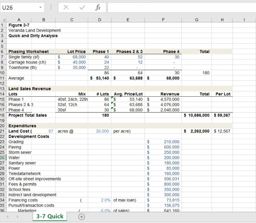 Real Estate Spreadsheet Analysis and Real Estate Professional Developer S Excel tool Kit Template