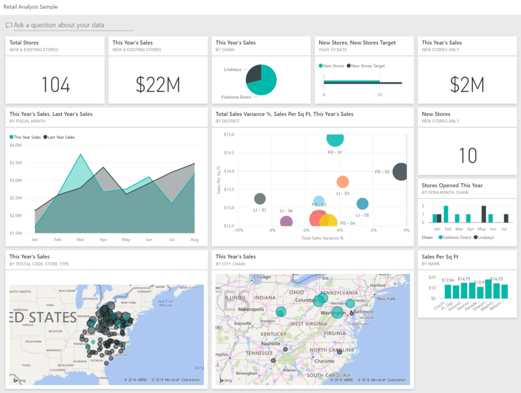 Report Dashboard Examples and Retail Analysis Sample for Power Bi Take A tour Microsoft Power Bi