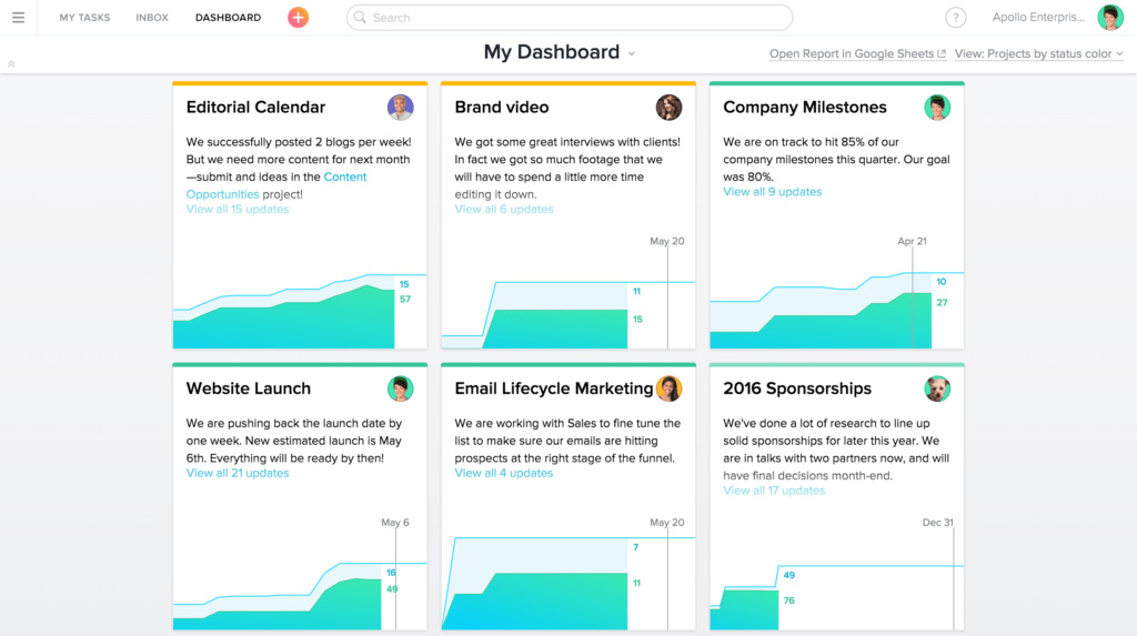 Report Dashboard Examples and Status Updates and Project Progress Product Guide  asana