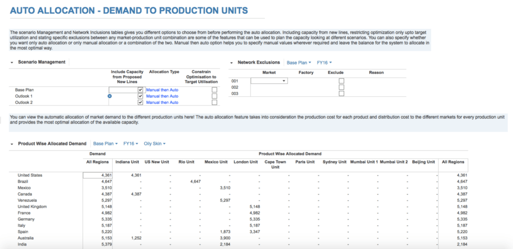 Resource Capacity Planning Spreadsheet and Consumer Packaged Goods Cpg Capacity Planning