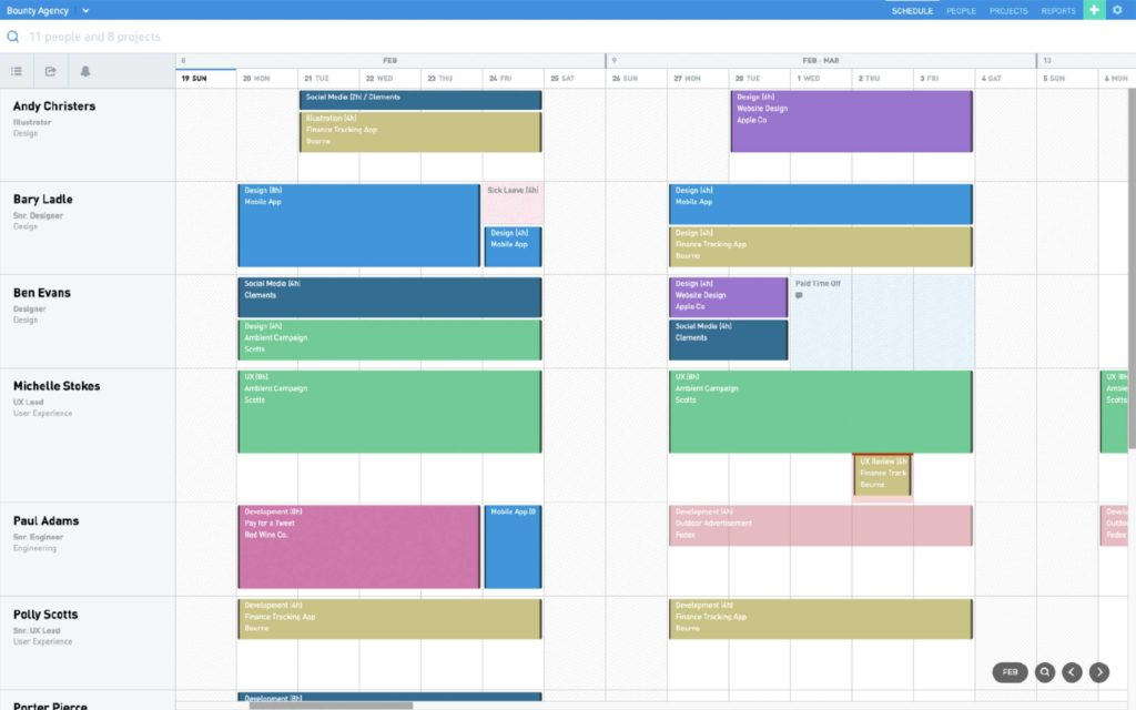 Resource Management Spreadsheet and Project Scheduling and Workload Management tools Float