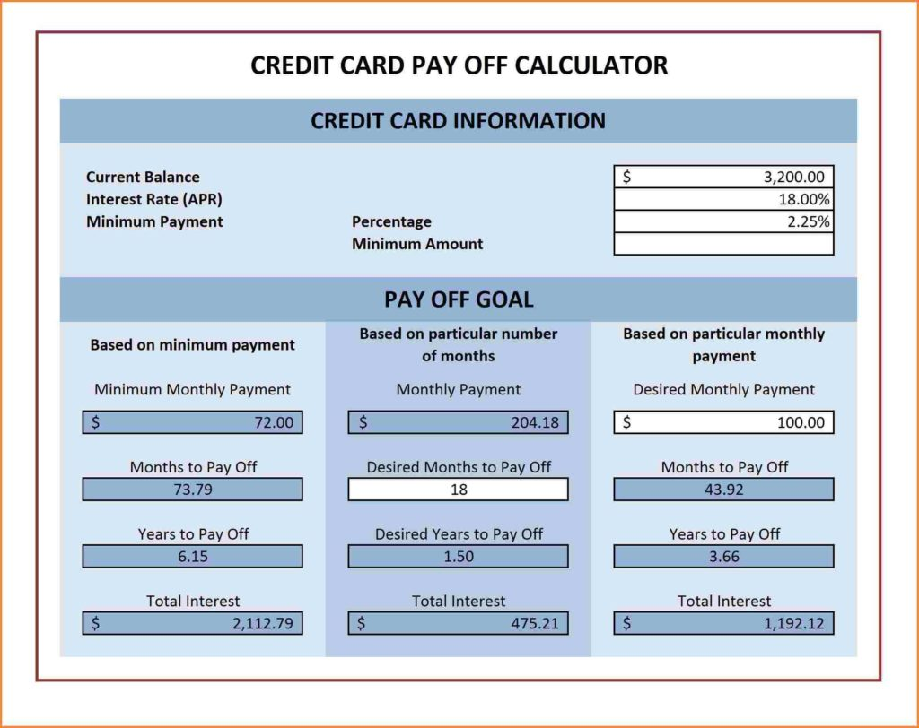 Retirement Planner Spreadsheet and 12 Credit Card Debt Payoff Spreadsheet Excel Spreadsheets Group