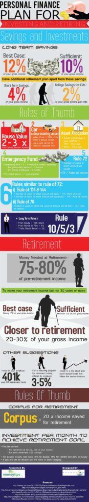 Retirement Planning Excel Spreadsheet and Best 10 Retirement Savings Plan Ideas On Pinterest Retirement