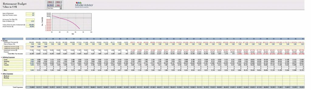 Retirement Planning Excel Spreadsheet and Retirement Planner Spreadsheet Laobingkaisuo