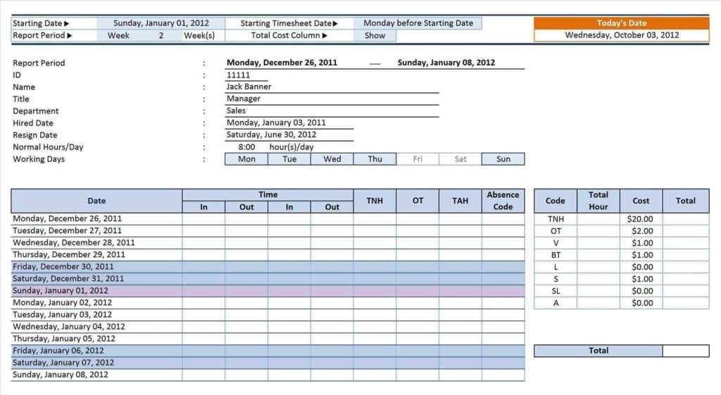 Sales Activity Report Template Excel and 100 Dashboard Templates Excel Excel Dashboard Example