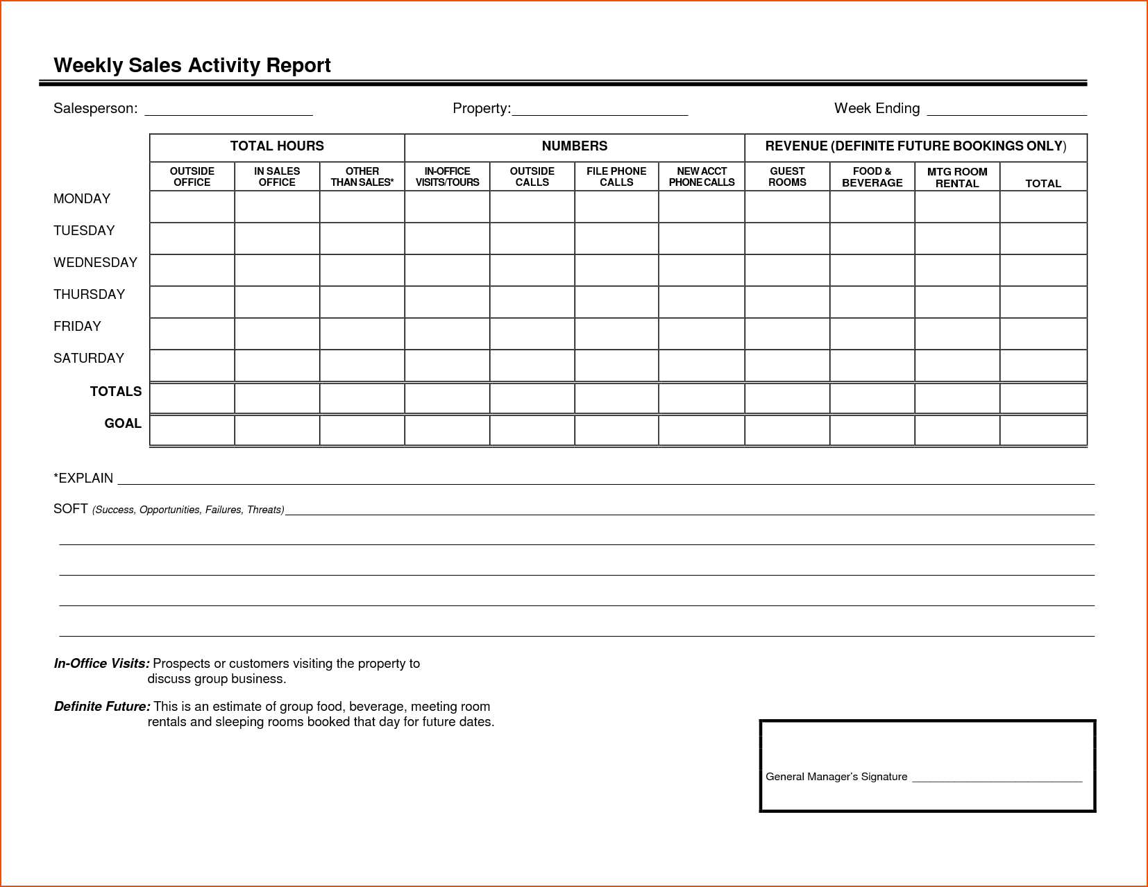 Sales Activity Tracking Spreadsheet and Monthly Sales Activity Report Template