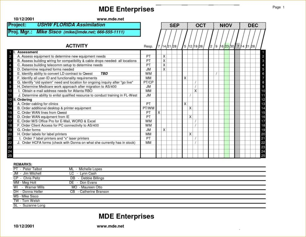 Sales Call Tracking Spreadsheet and Daily Sales Report Template Excel Naerbet Spreadsheet