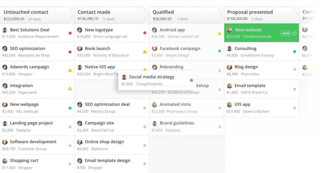 Sales forecast Spreadsheet Template and Free Sales Pipeline Template Pipedrive
