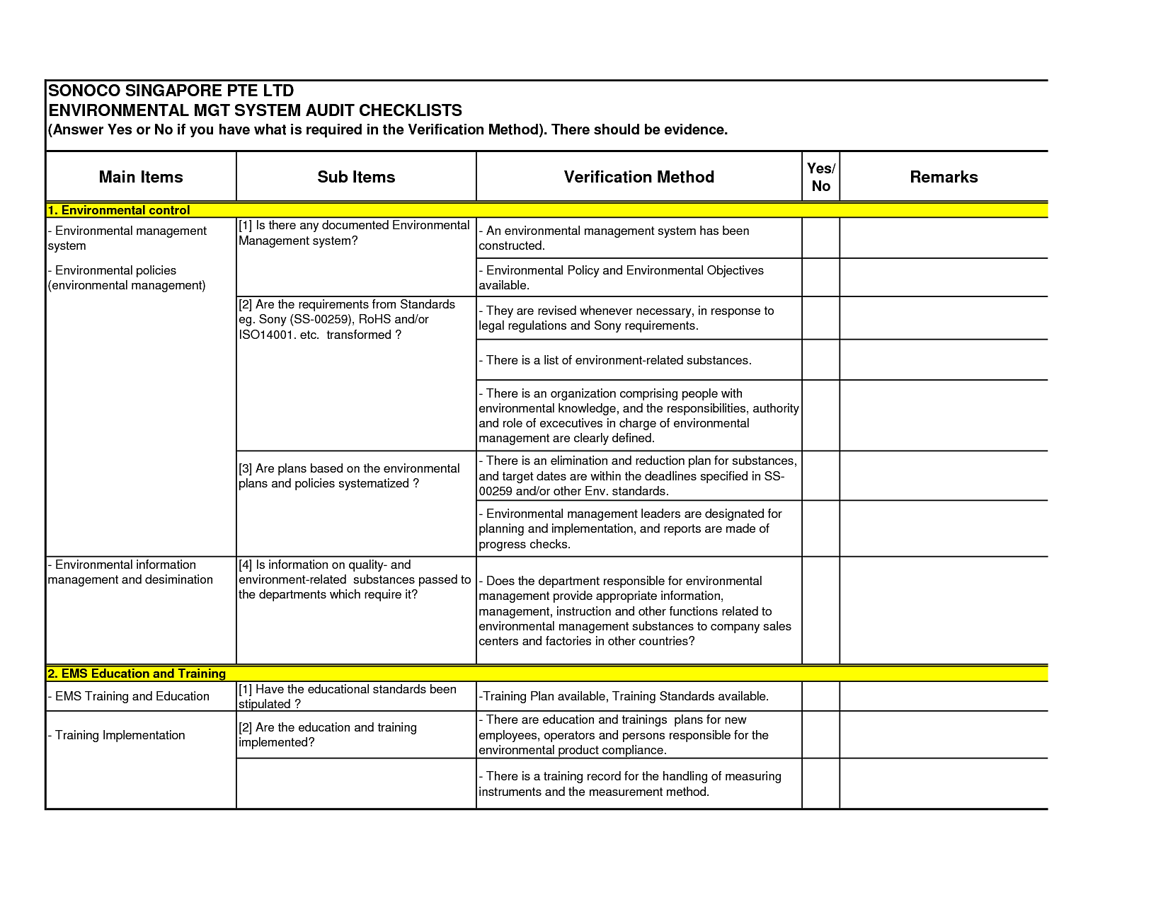 Sample Compliance Audit Report and Security Audit Checklist Template Sample Customer Service Resume