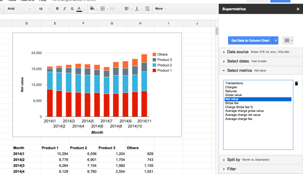 Sample Excel Data for Analysis and Supermetrics Blog Supermetrics