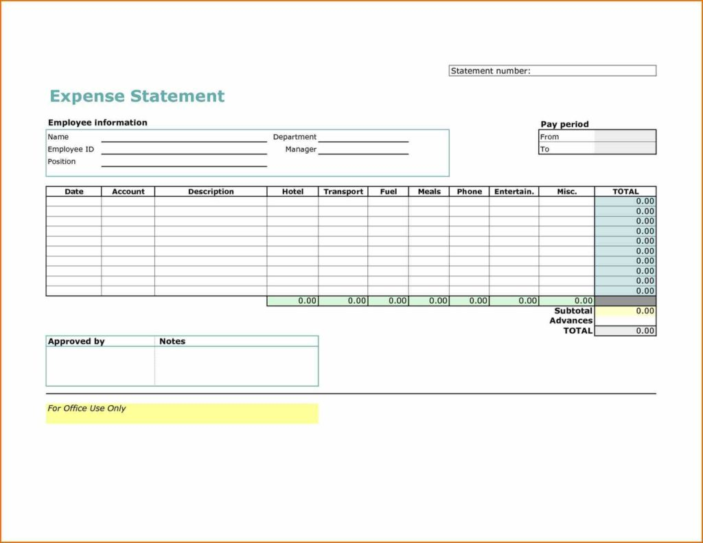 Sample Expense Report Policy and Report Template Free Proposal Letter Samples In Resume Profile