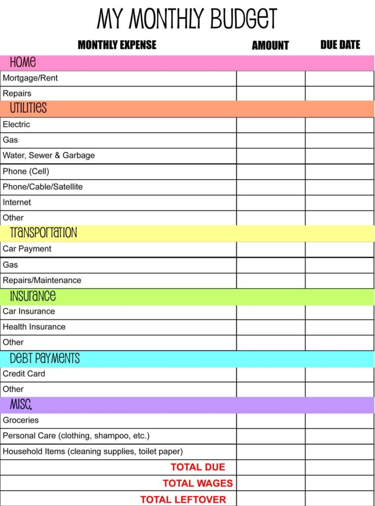 Sample Home Budget Worksheet and Monthly Bud Helpful Pinterest Monthly Bud