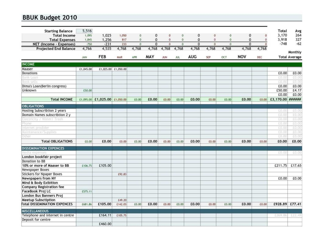 Sample Household Budget Worksheet and Monthly Expense Spreadsheet Template Haisume