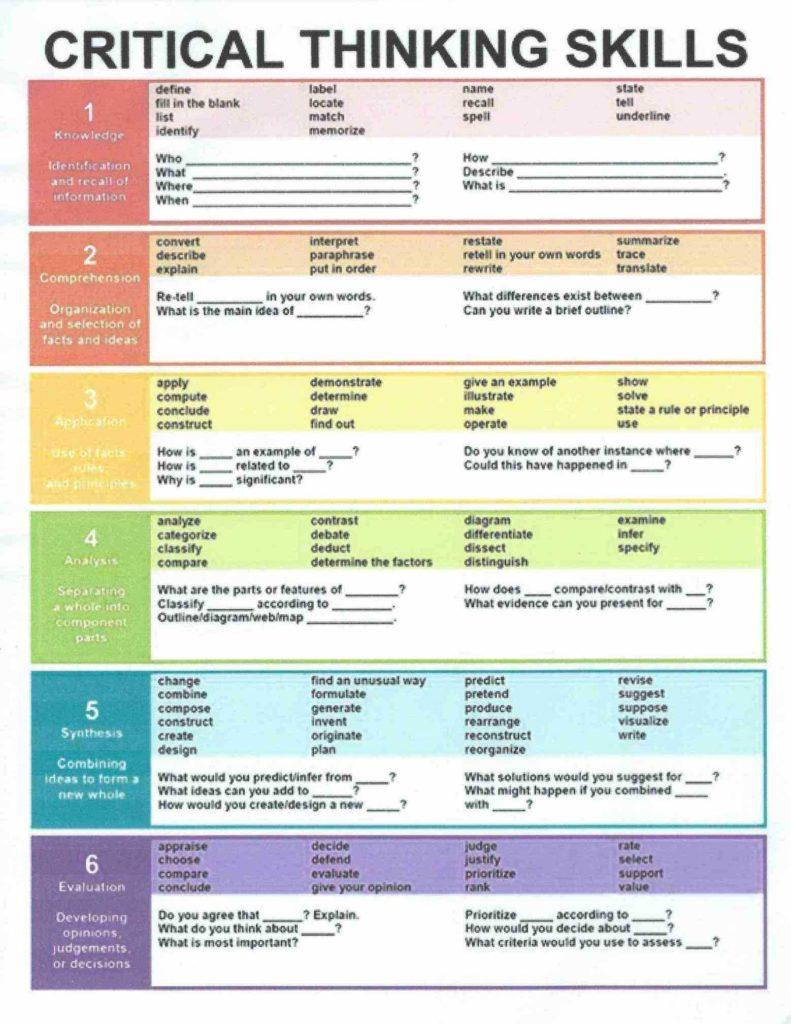 Sample Inventory Sheet for Restaurant and Beer Inventory Template Worksheet Bottle Beer Sales Sheets