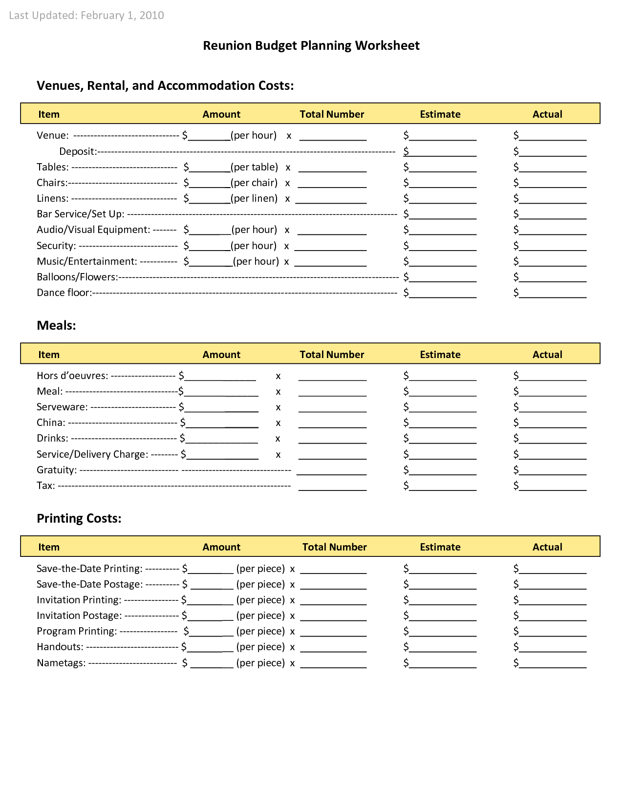 Sample Of A Budget Sheet and Family Reunion Planners Reunion Bud Planning Worksheet Venues