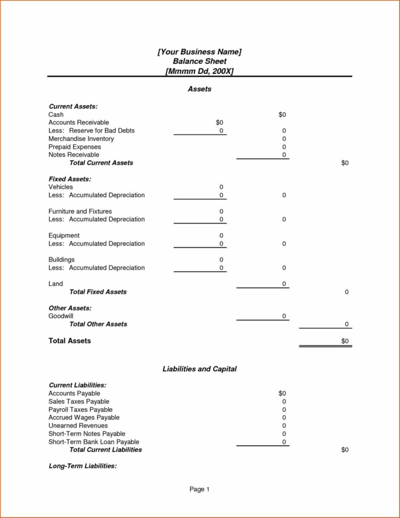 Sample Of Balance Sheet for Small Business and Profit and Loss Statement Template Word Ticket Small Business