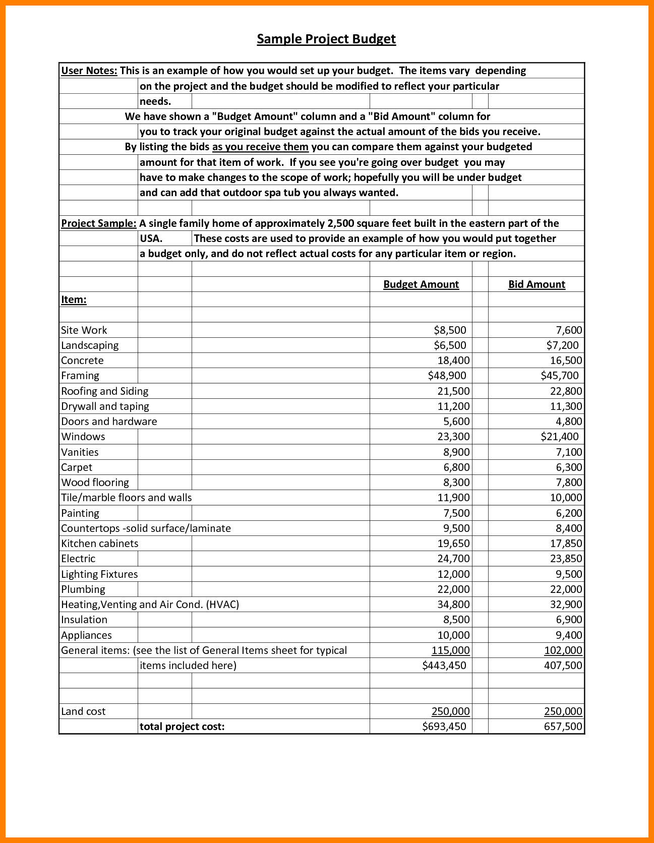 Sample Of Budget Sheet and 10 Sample Family Bud Monthly Bud forms