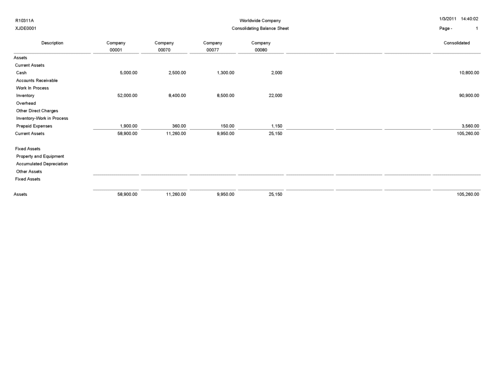 Sample Of Valuation Report and Jd Edwards Enterpriseone Financial Reports