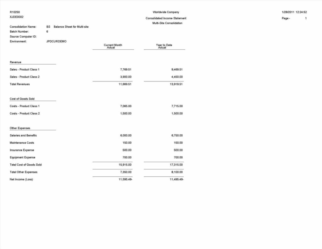 Sample Profit and Loss Statement form and Statement and Loss Statement for Self Employedprofit Sample form