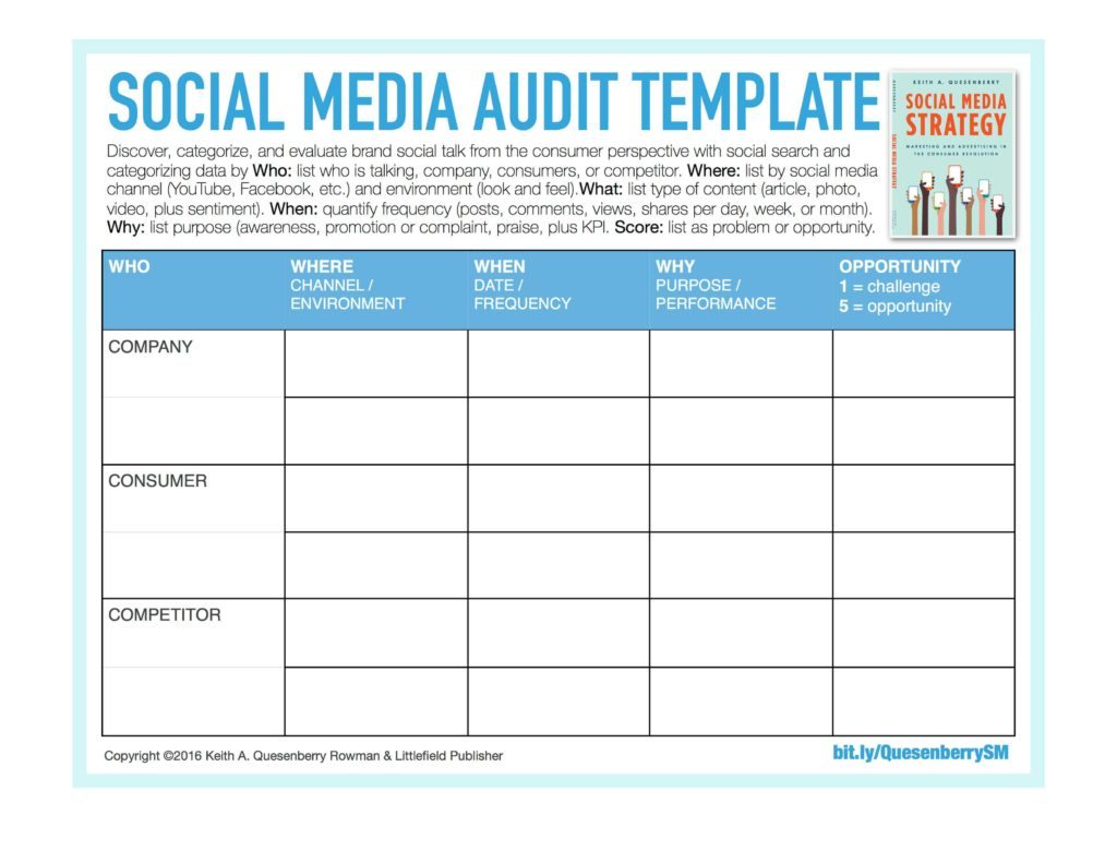 Sample social Media Report and Audit Templates Weekly Reporting Template Free Sample Letters Of