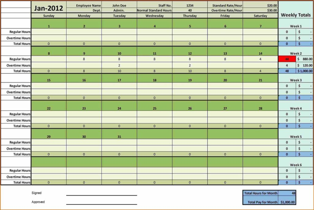 Samples Of Spreadsheets and top Employee attendance Sheet Template Spreadsheets to Manage Your