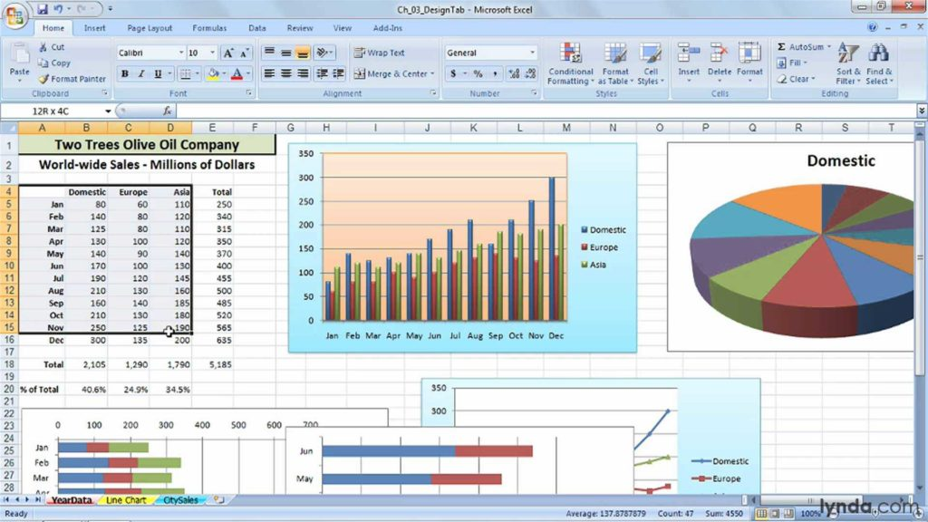 Simple Excel Dashboard Templates and Excel Office Setting A Default Chart Type and Creating A