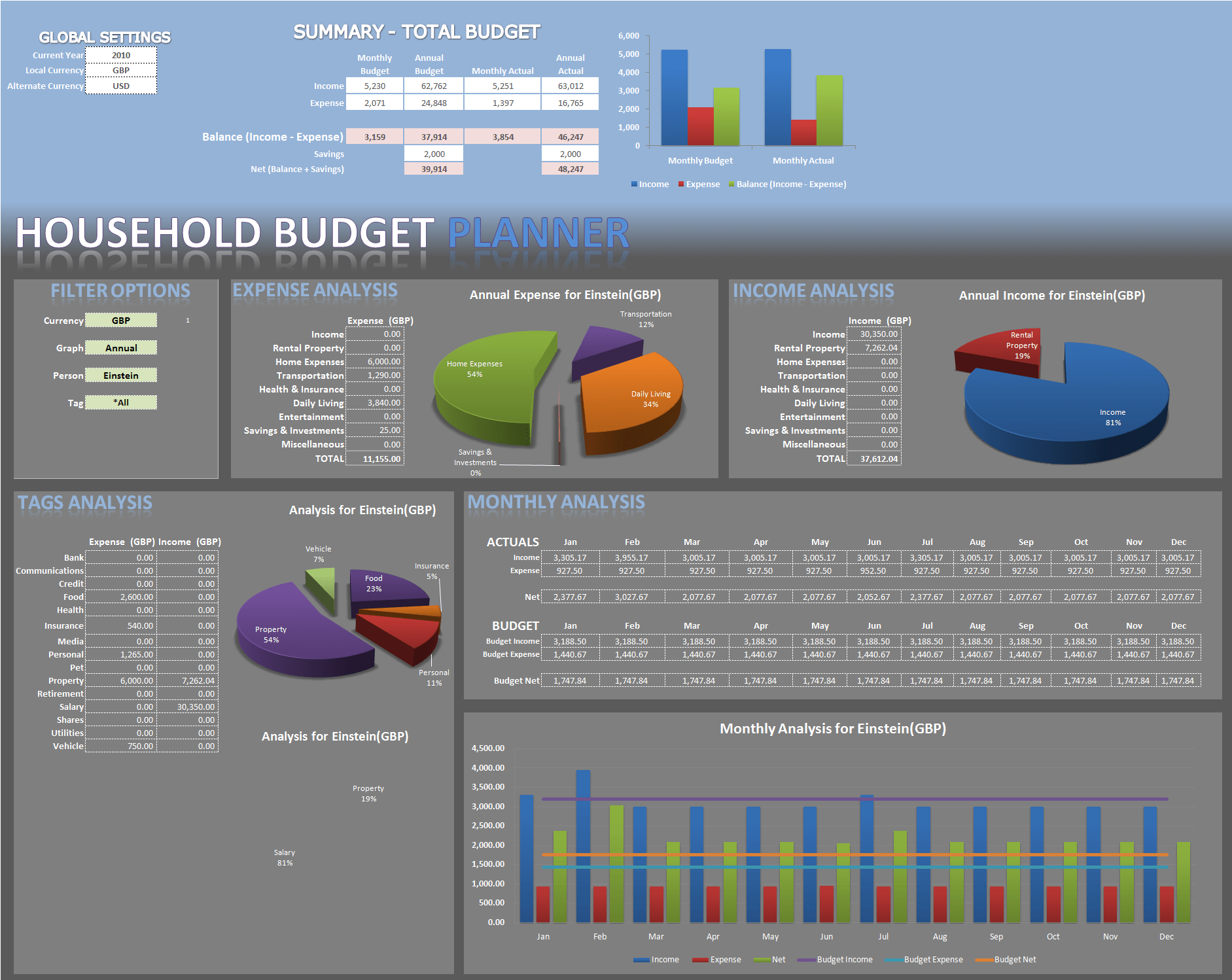 Simple Excel Dashboard Templates and Excel Personal Expense Tracker 7 Templates for Tracking