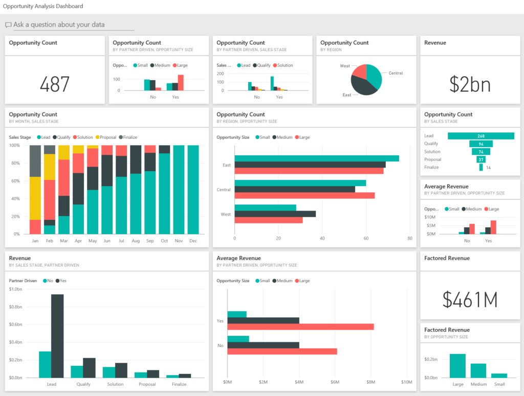 Simple Excel Dashboard Templates and Opportunity Analysis Sample for Power Bi Take A tour Microsoft