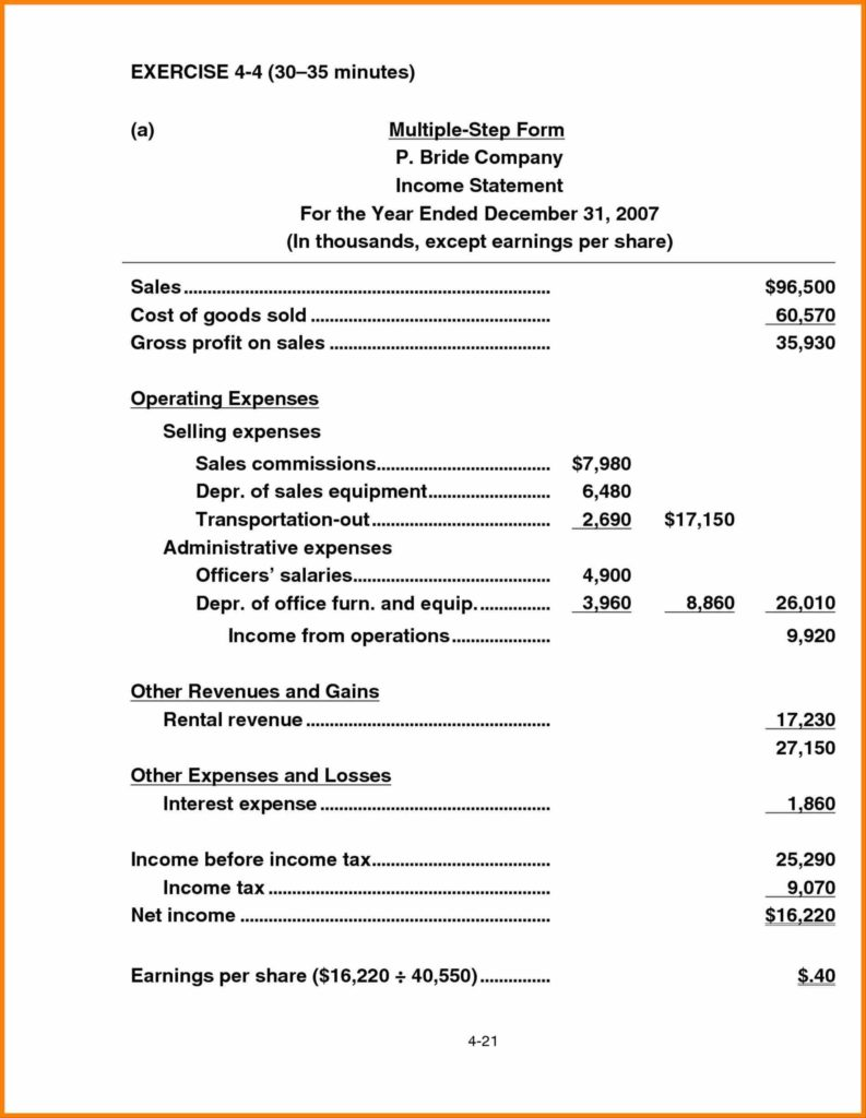 Simple Profit and Loss Statement Template Free and Nigerianschoolsdirectory Financial Report Template Free