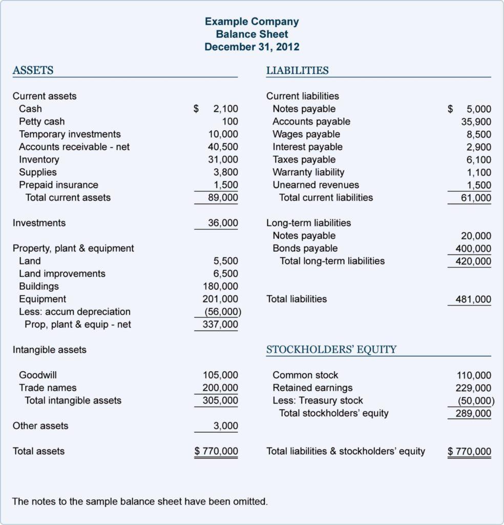 Small Business Financial Statement Template and Financial Statement Template for Small Business Dingliyeya