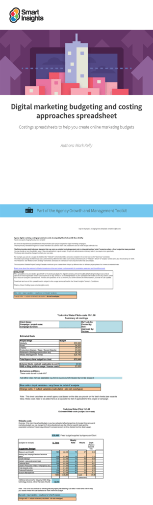 Social Media Analytics Spreadsheet and Digital Marketing Bud Ing and Costing Approaches Spreadsheet