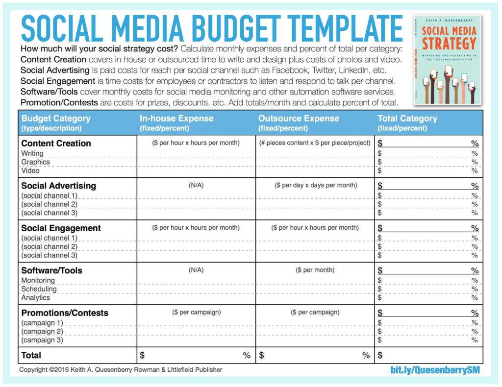 Social Media Tracking Spreadsheet and A Simple Guide to Calculating A social Media Marketing Bud