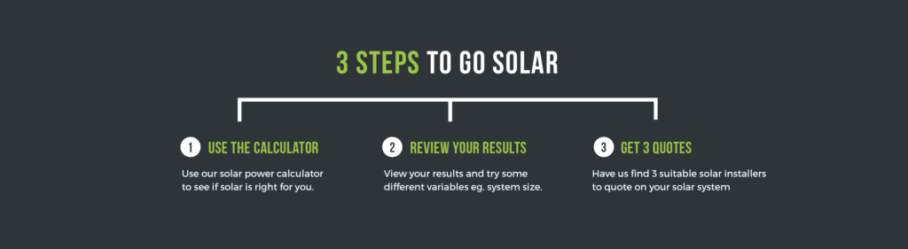 Solar Sizing Worksheet and solar Power Calculator Calculate Your solar Potential